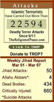 Stats Capture—Source: theReligionofPeace.com